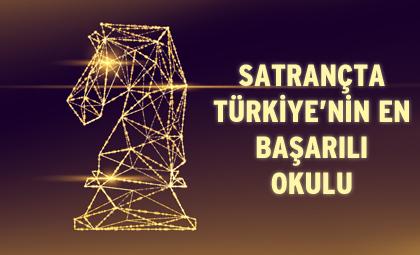 2019 TÜRKİYE SATRANÇ ŞAMPİYONASI