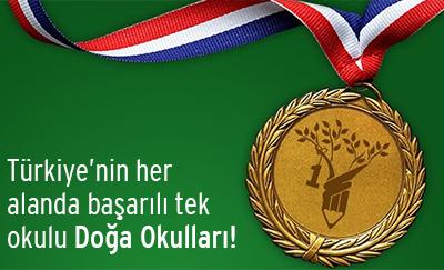 Başarılarla dolu bir yılı geride bıraktık... Türkiye nin en başarılı okuluyla tanışın!