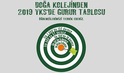 DOĞA KOLEJİ ÖĞRENCİLERİ YKS'DE İLK 10'DA!